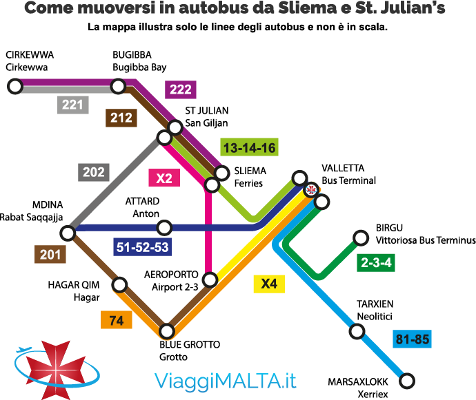 Mappa semplificata delle principali linee degli autobus da Sliema e St. Julian's
